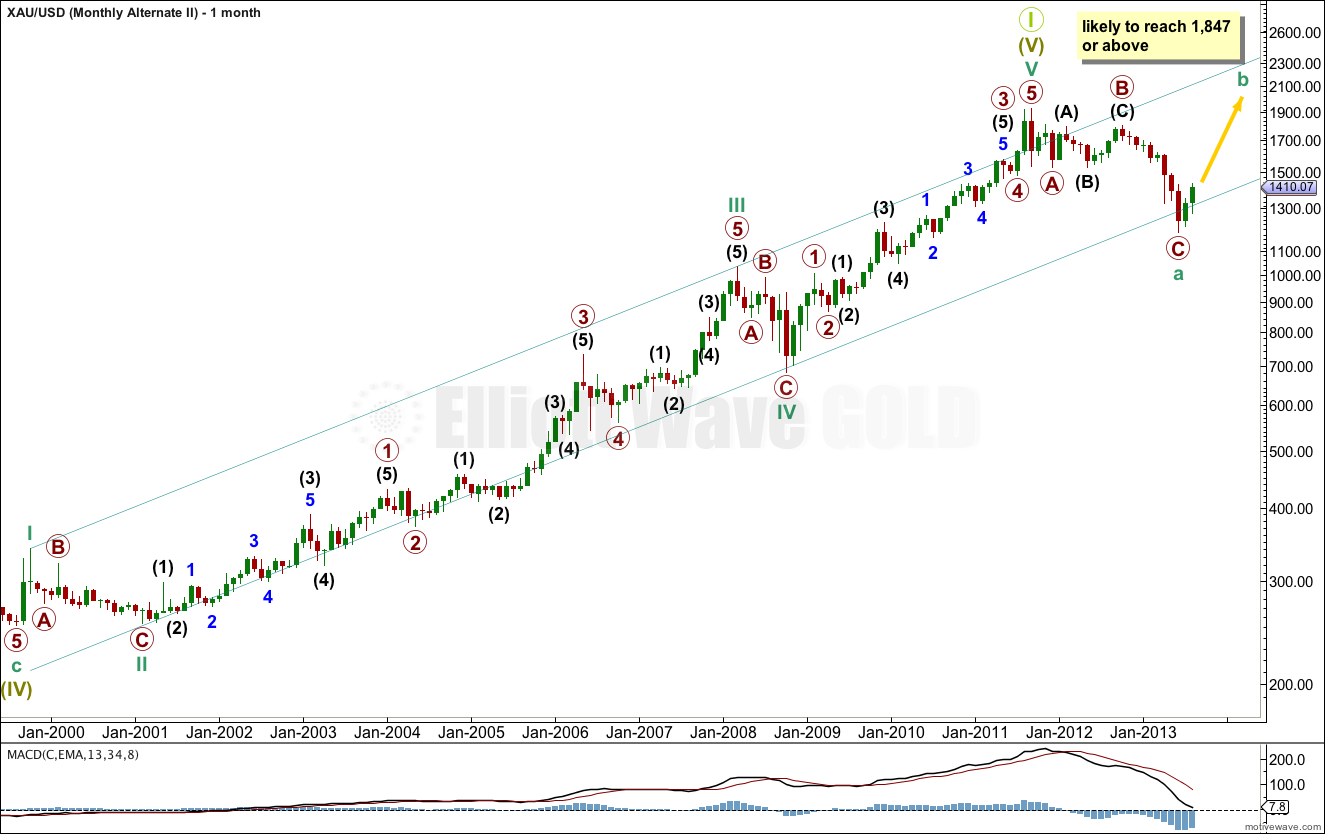 Gold Elliott Wave Chart Monthly Alternate 2013