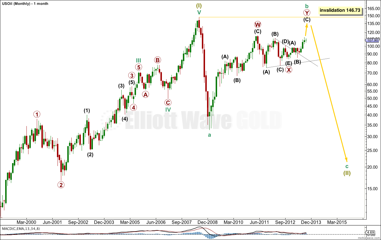 US Oil Elliott Wave Chart Monthly 2013