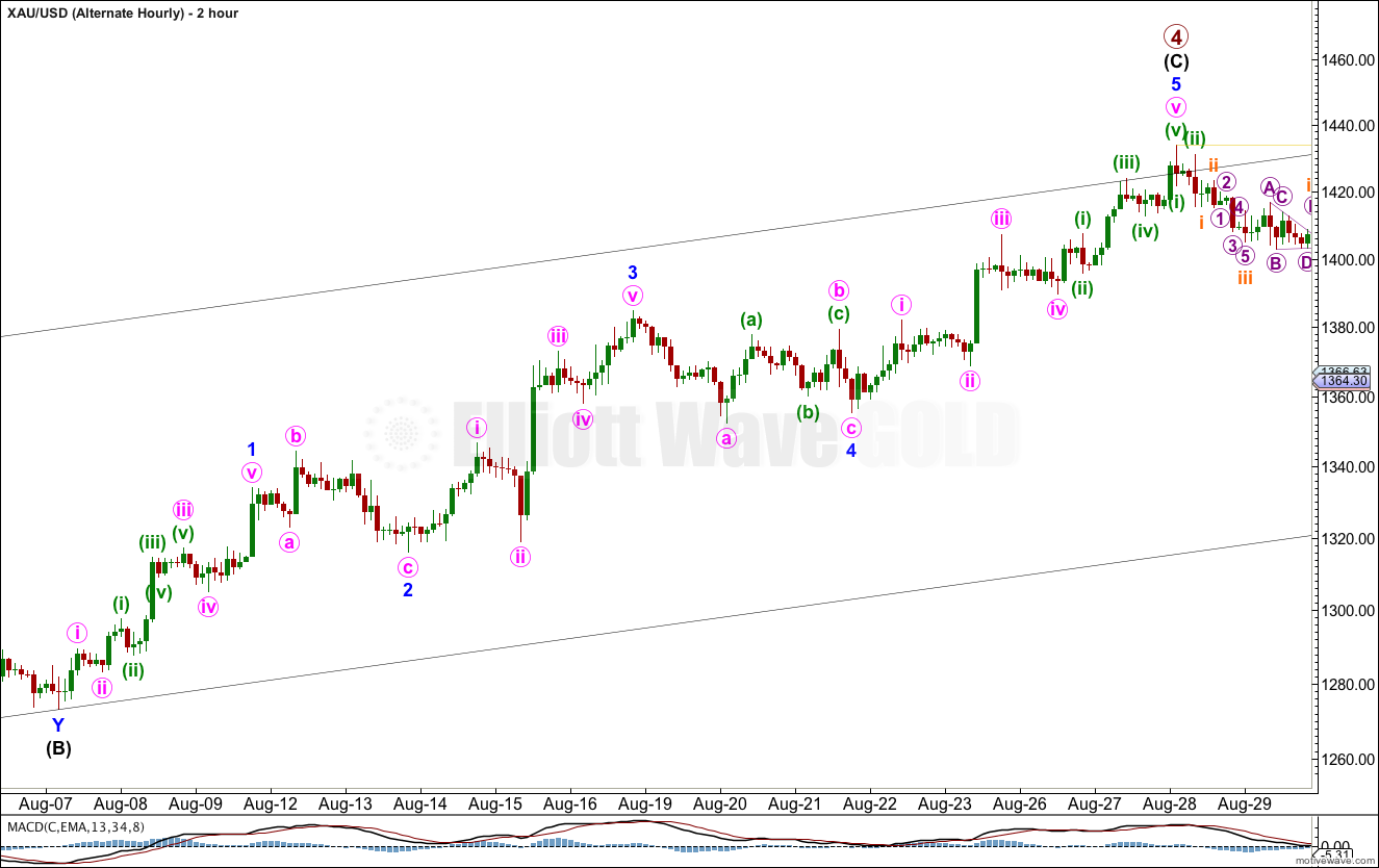 GOLD Elliott Wave Chart Hourly Alternate I 2013