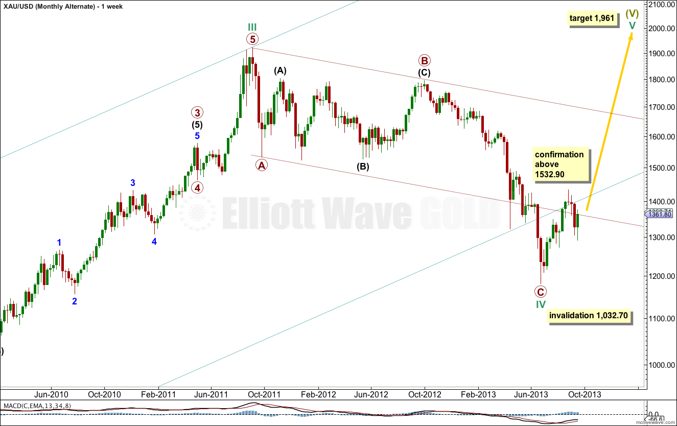 Gold Elliott Wave Chart Weekly Alternate 2013