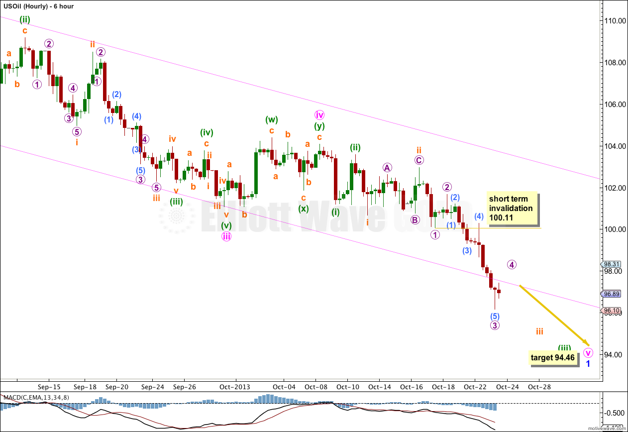 US Oil Elliott Wave Chart 6 Hourly 2013