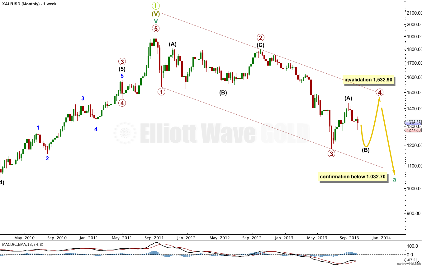 Gold Elliott Wave Chart Weekly 2013