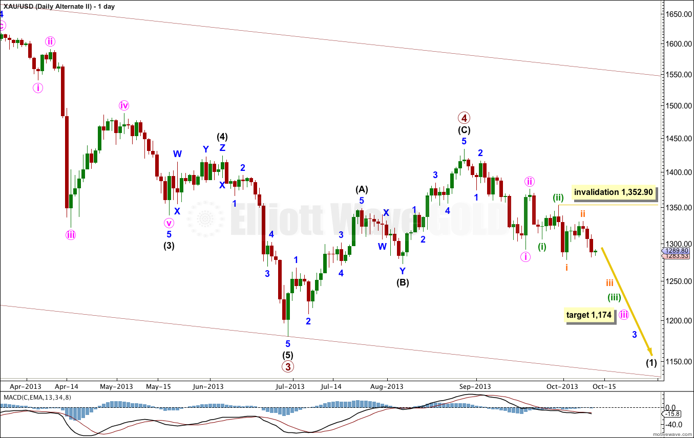 Gold Elliott Wave Chart Daily Alternate II 2013