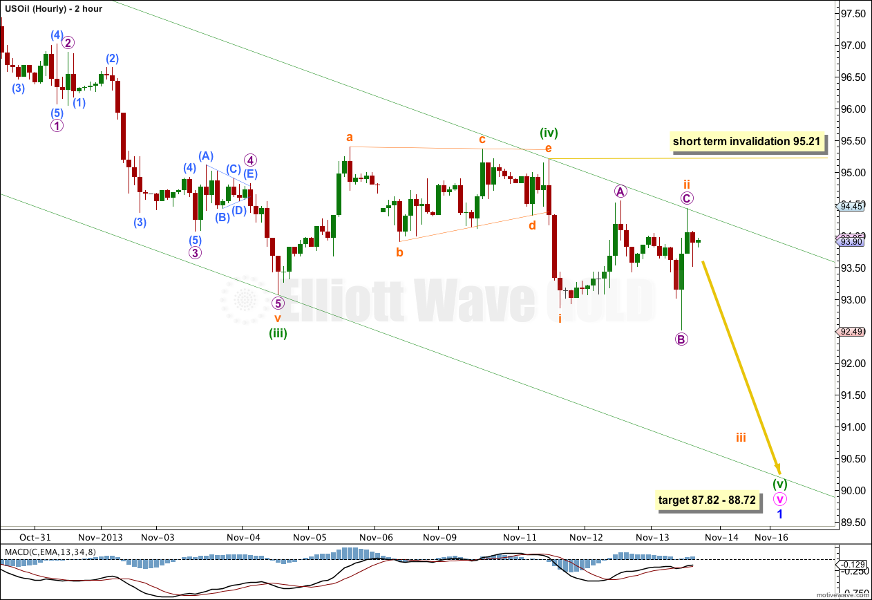 US Oil 2 hourly 2013