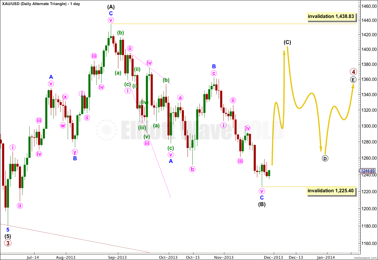 Gold Elliott Wave Chart Daily Alternate Triangle 2013