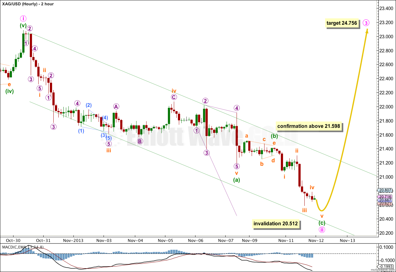 SILVER Elliott Wave Chart 2 Hourly 2013