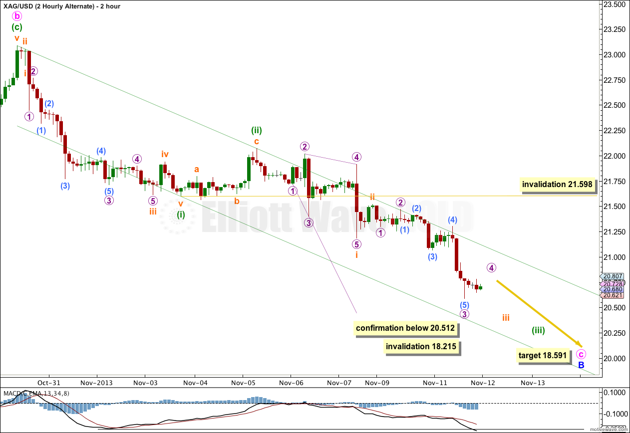 SILVER Elliott Wave Chart 2 Hourly Alternate 2013