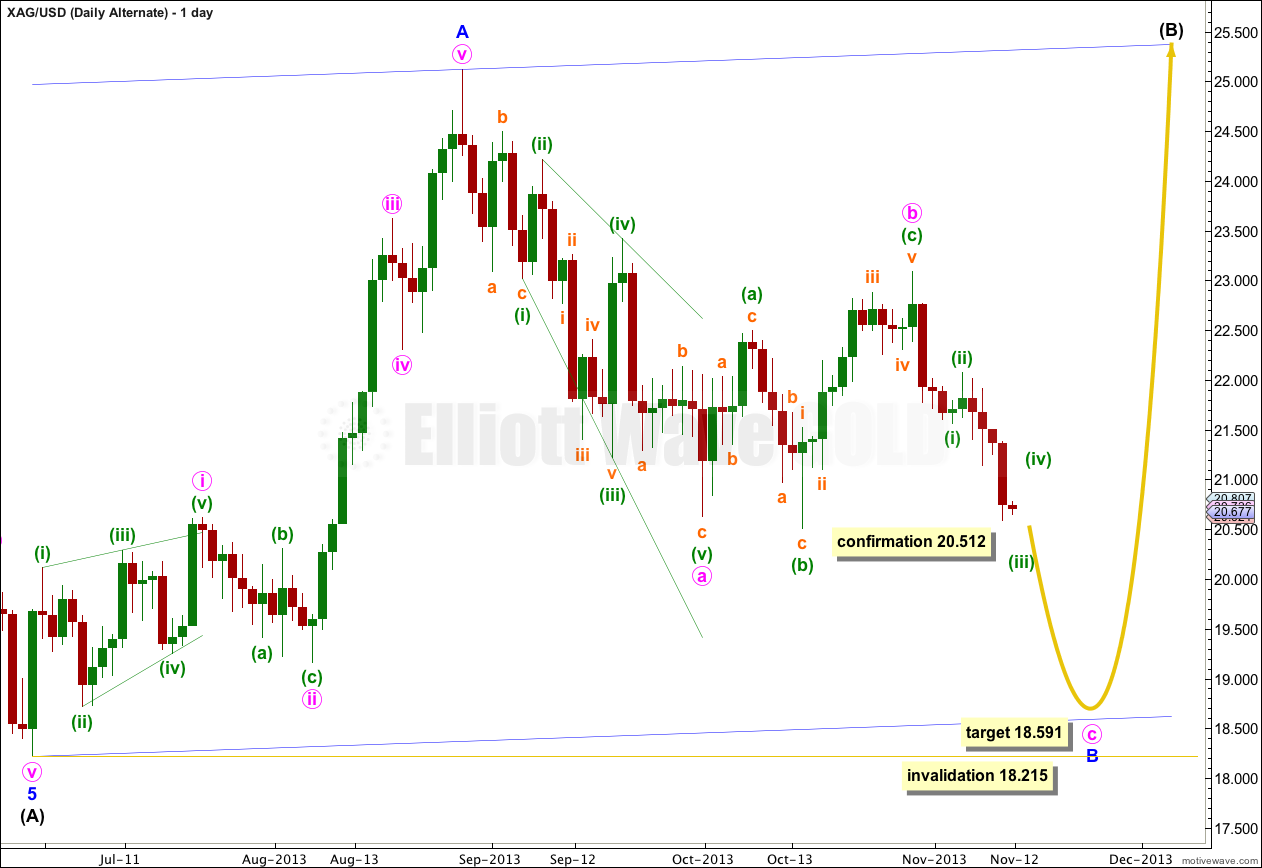 SILVER Elliott Wave Chart Daily Alternate 2013