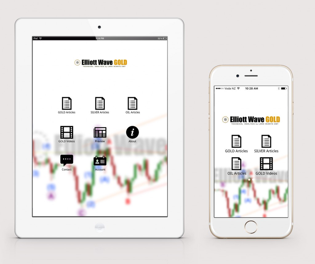 Elliott Wave Gold - iPhone - iPad App