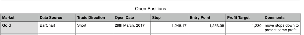 Trading Room Open Positions 2017