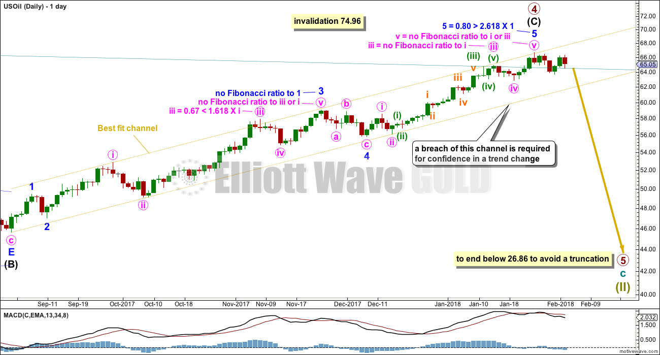 US Oil Elliott Wave Chart Daily 2018