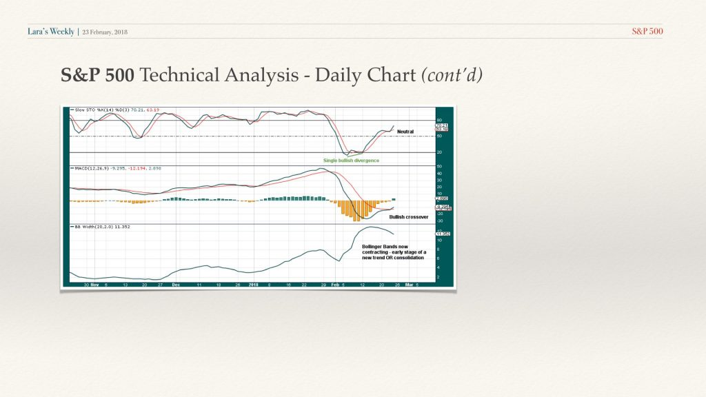 Technical Analysis from A to Z 2nd Edition Steven B. Achelis Books