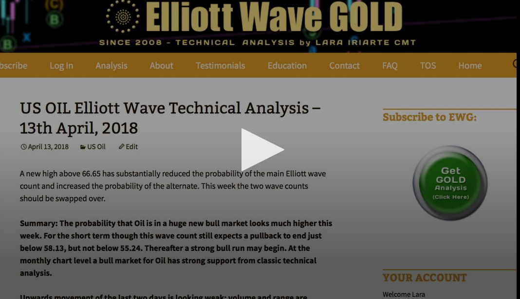 US OIL Elliott Wave Technical Analysis - Video - 18th May, 2018
