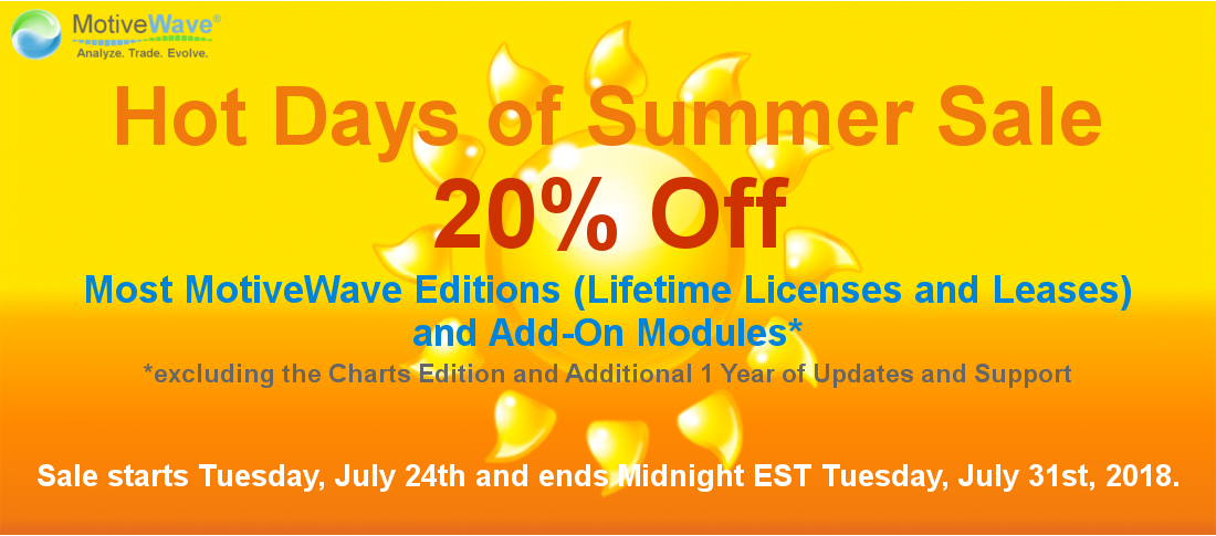 MotiveWave Hot Days of Summer Sale - 2018