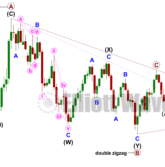 S&P 500: Elliott Wave and Technical Analysis | Charts – March 11, 2020