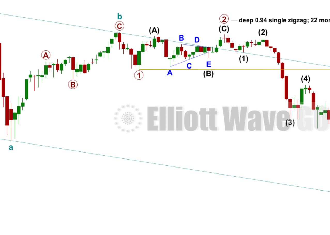 US OIL: Elliott Wave and Technical Analysis | Charts - February 8, 2019