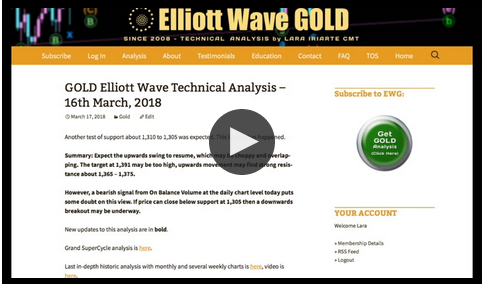 GOLD: Elliott Wave and Technical Analysis | Video - February 8, 2019
