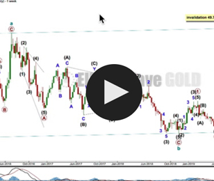 SILVER: Elliott Wave and Technical Analysis | Video – February 28, 2020