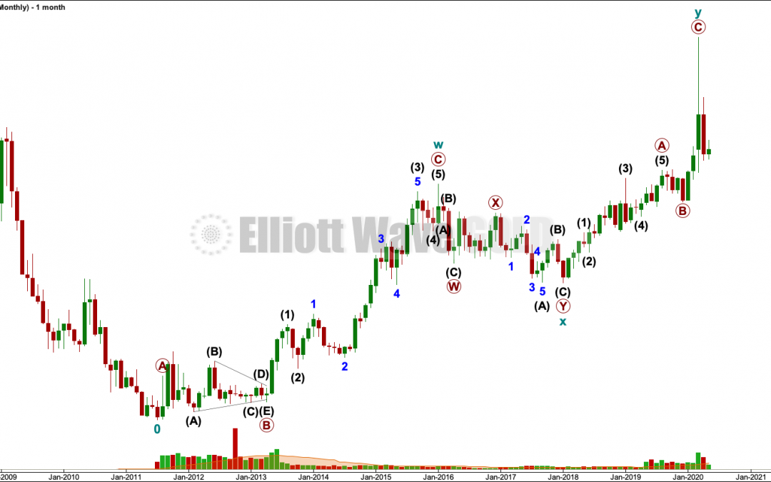 USDAUD: Elliott Wave and Technical Analysis | Charts – May 14, 2020