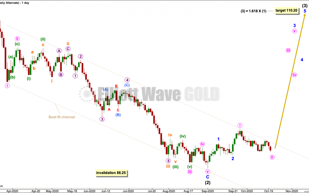 USD Index: Elliott Wave and Technical Analysis | Charts – October 20, 2020